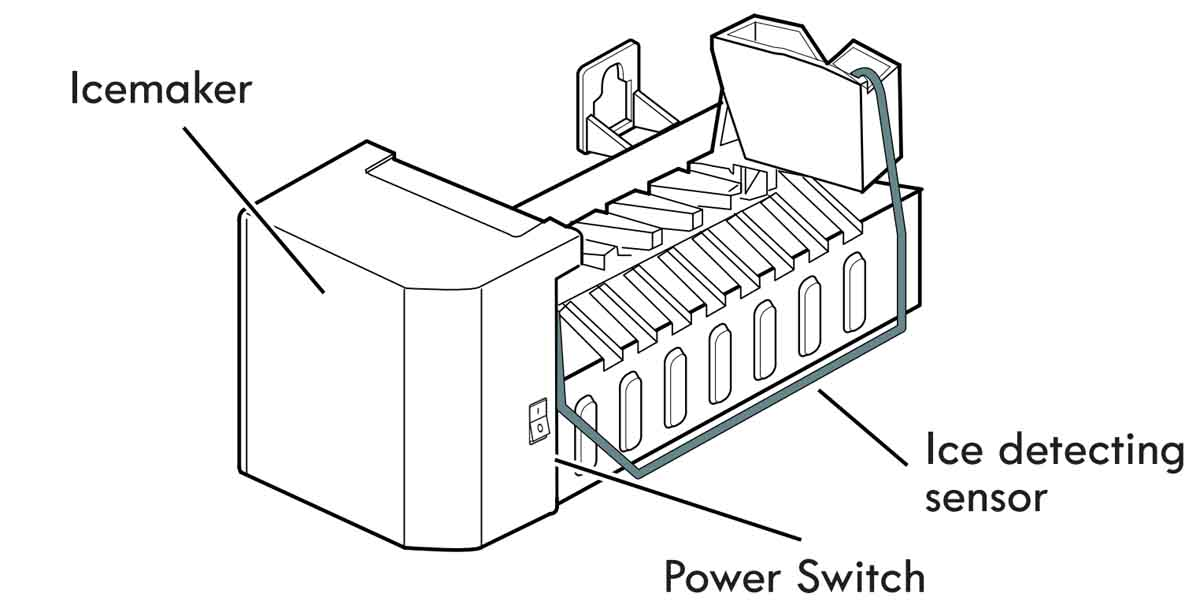 ریست یخساز یخچال مدل Heater/Custom Cube